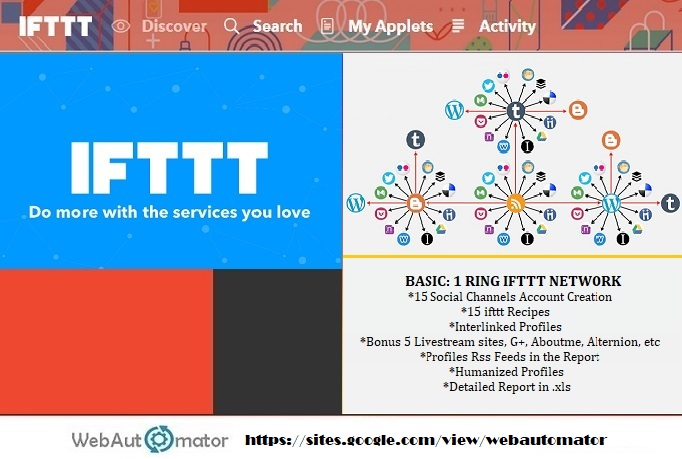 Setup Automatic IFTTT Syndication Networks for any RSS | Legiit